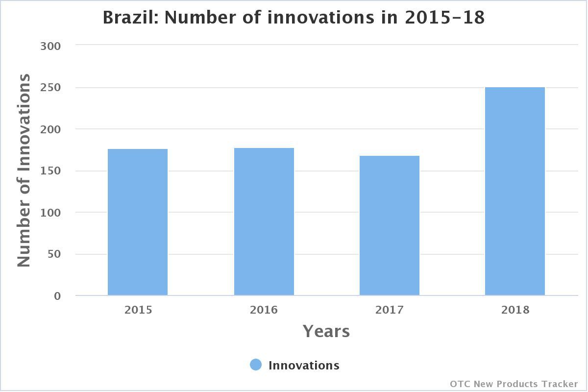 Brazil 2015-18.jpeg