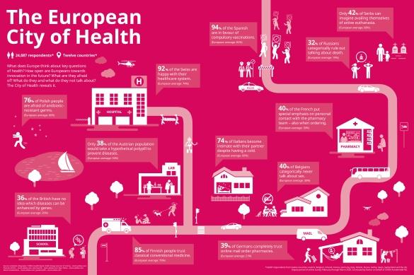 Stada_healthreport2020_infographic_cityofhealth